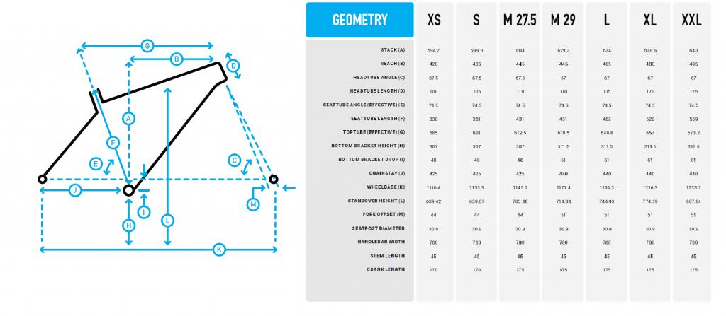 Podstawowe rowery trailowe – progresywna geometria na rozpoznanie apetytu 4